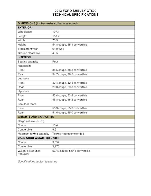 Das Offizielle Datenblatt Vom Ford Shelby Gt500 2013 Allgemein