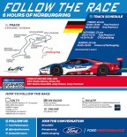 Ford Ready to Re-engage in the WEC Championship Battle at Germany's Nürburgring